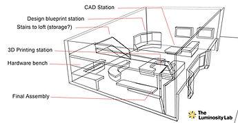 Science center floorpan 1.jpg