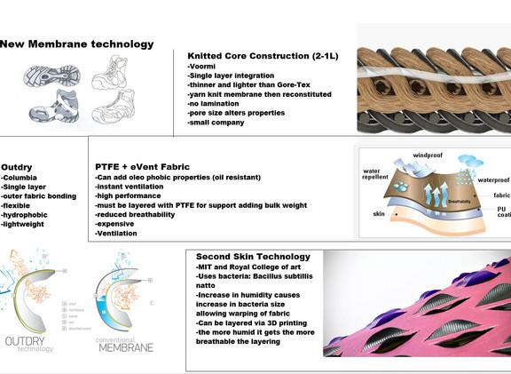 New Membrane Technology.JPG