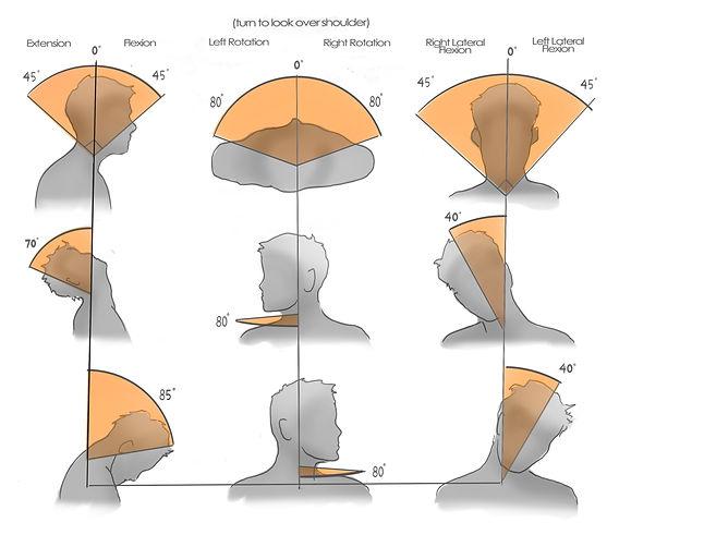 chart 1 neck movements1.jpg