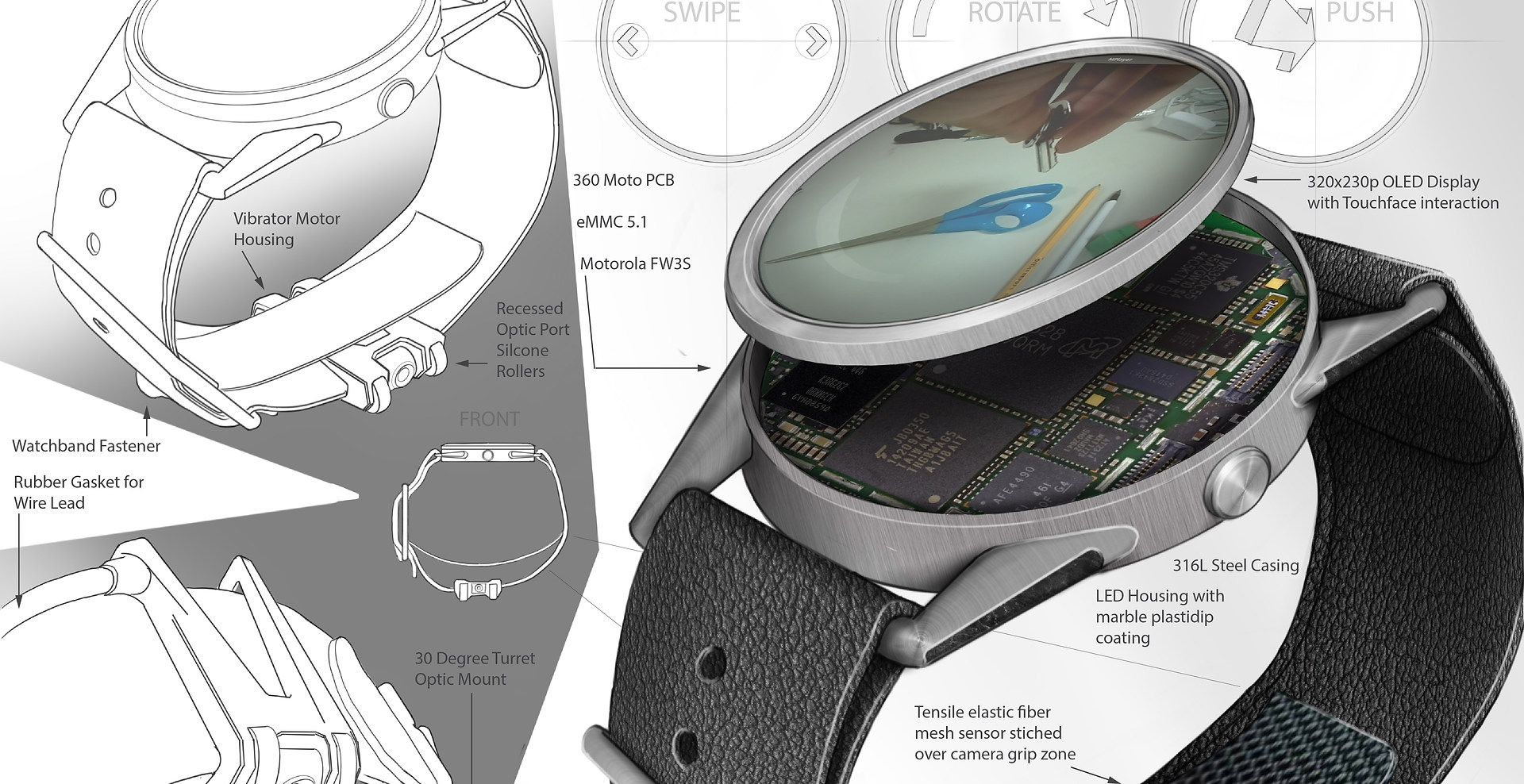Wrist Wearable Optics System