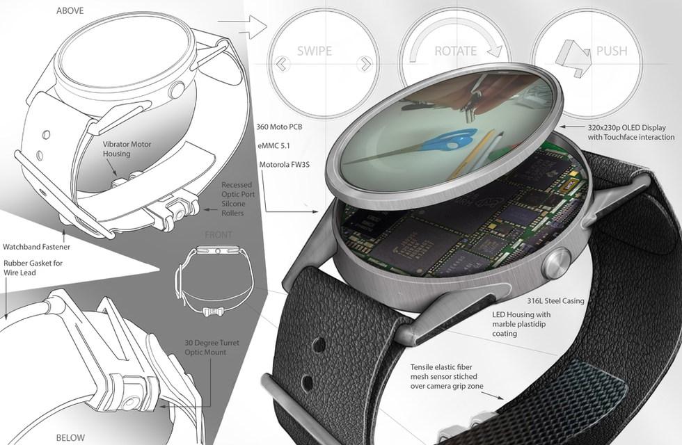 Wrist Wearable Optics System