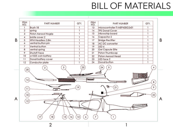 Part inventory and bill of materials