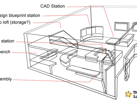 Arizona Science Center Floorplan Concept