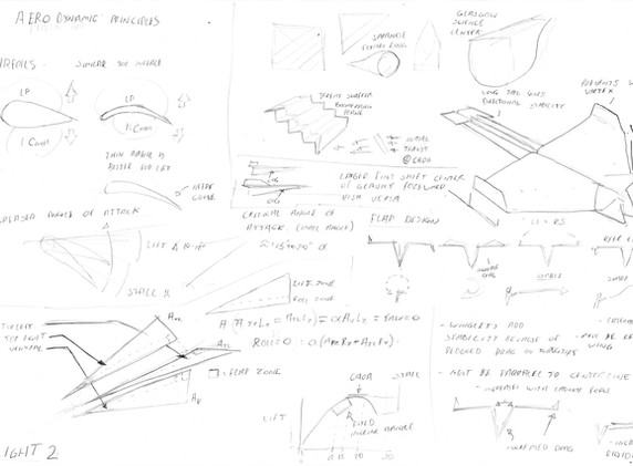 Personal notes for continued education on product field throughout development