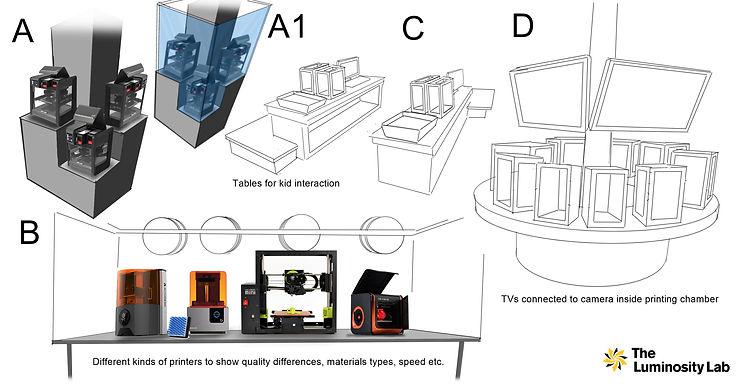 3d printer tower1.jpg