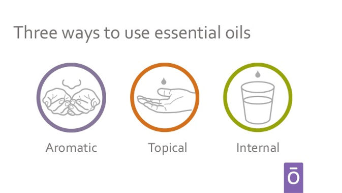 how-to-use-essential-oils-2-638.jpg