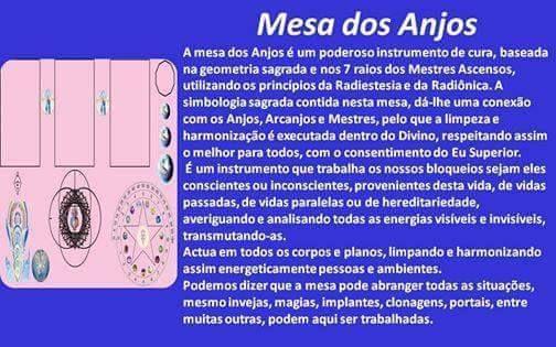 Mesa dos Anjos