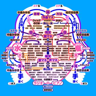 図拡大イラレデータ.png