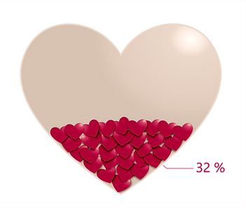 Heart 32% FR_edited.png