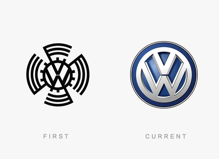Logo Volkswagen, Marketing, Agência de marketing, a de comunicação, empresa de comunicação, Agência de marketing digital, Agência de publicidade digital, empresa de marketing digital, empresa de publicidade digital, Agência de publicidade, Empresa de marketing, Empresa de publicidade, empresa de comunicação digital, agência de comunicação digital, agência de publicidade rio de janeiro, agência de marketing rio
