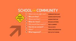 School<+>Community