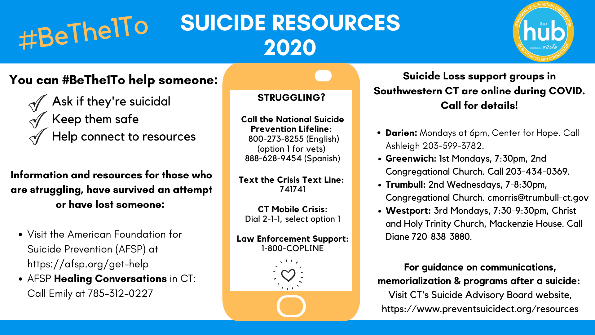Suicide Resources 2020