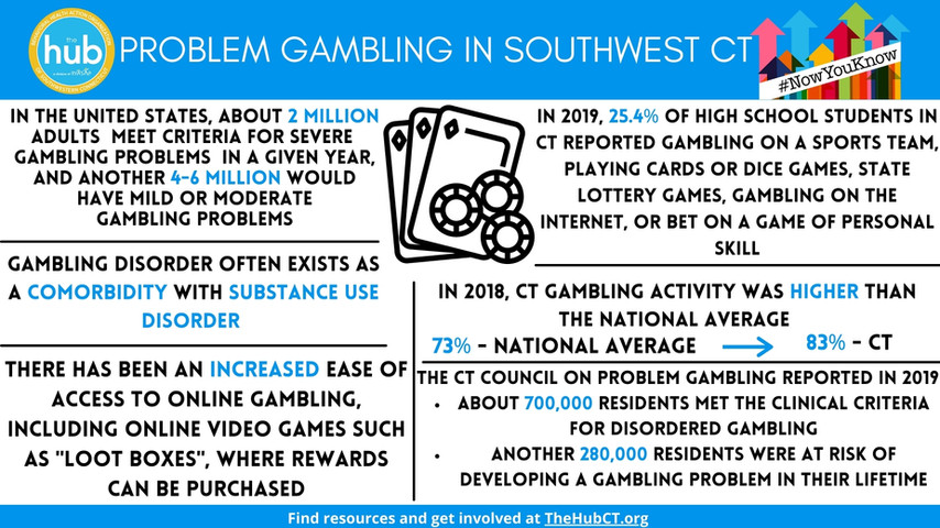 2020 Problem Gambling Infographic Page 1.jpg