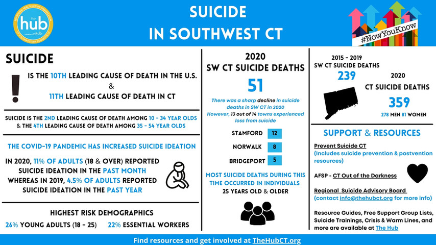 2020 Suicide Infographic page 1.jpg
