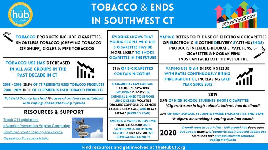 2020 TobaccoENDS Infographic.jpg