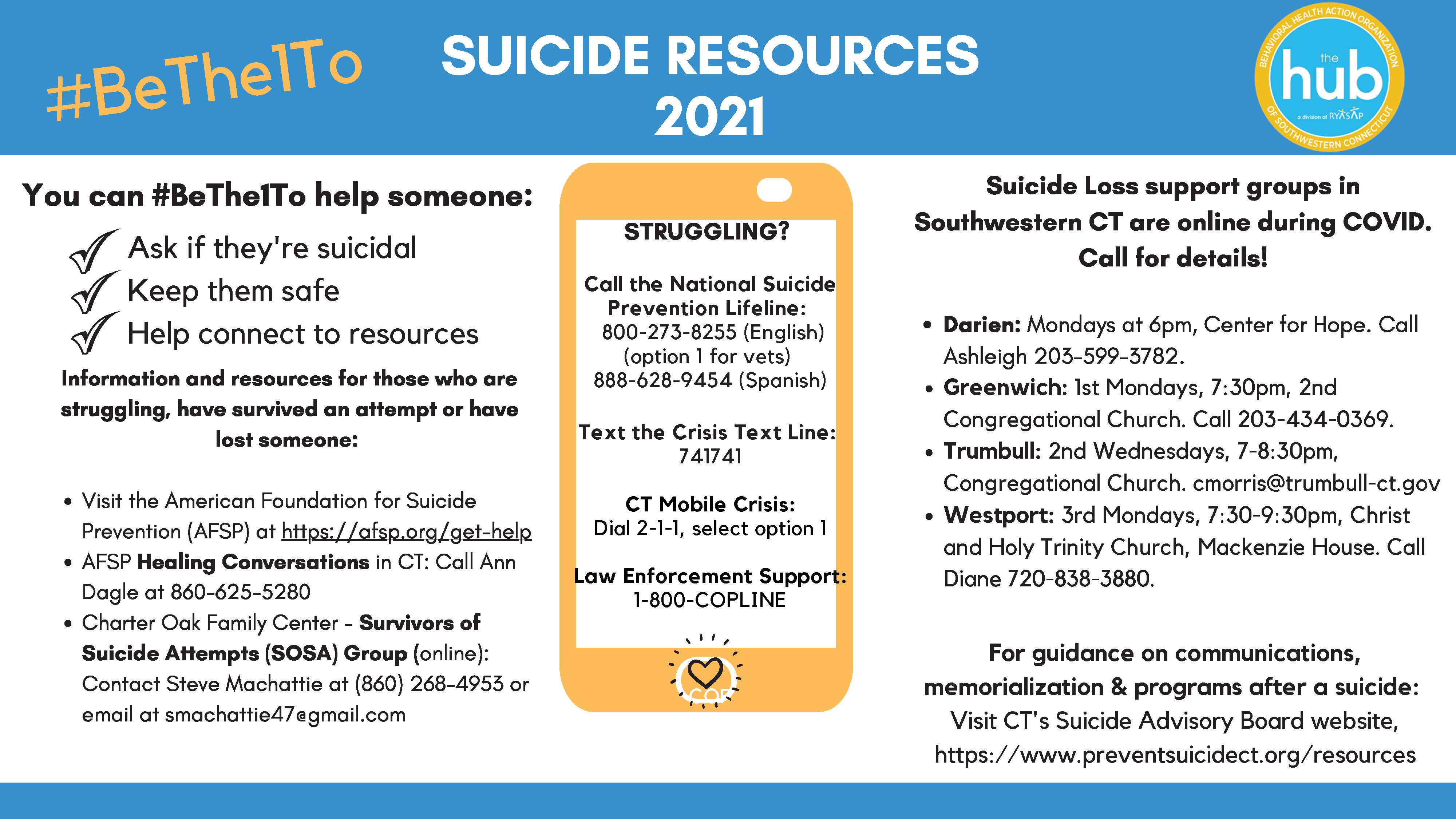Suicide Resources 2021