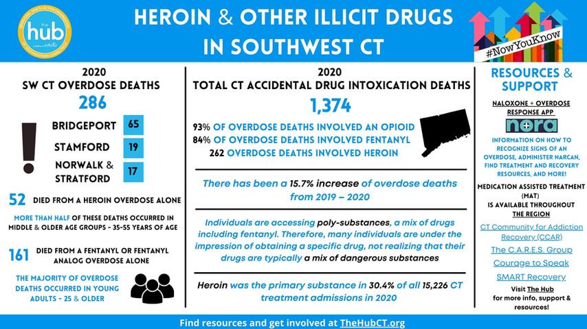 2020 Heroin & Illicit Drugs Infograph.jpg