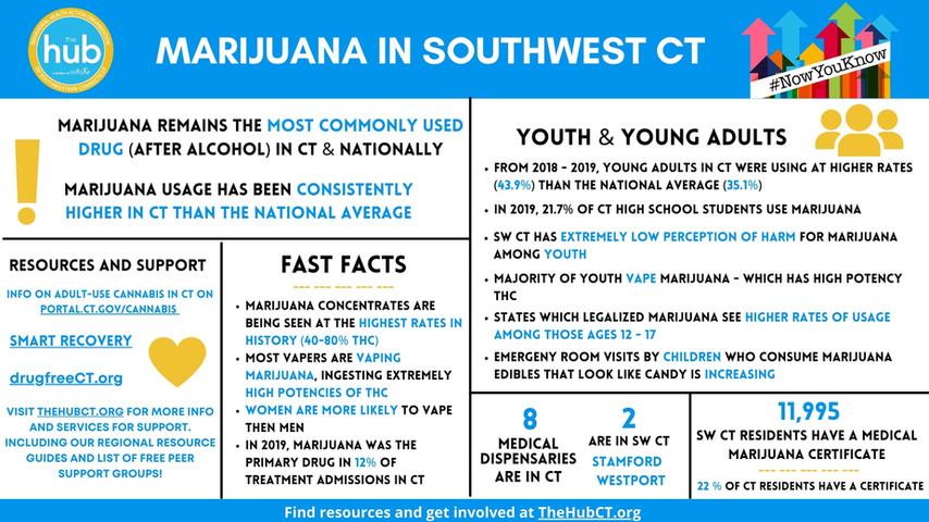 2020 Marijuana Infographic.jpg