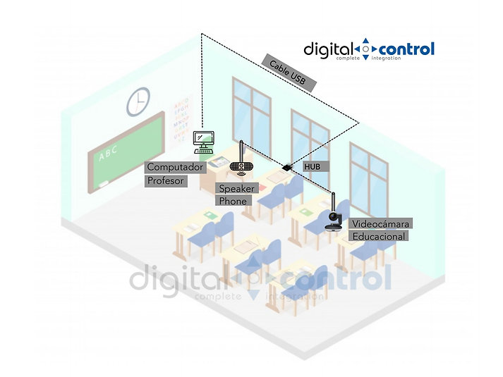 Isometrica sala de clases.jpg
