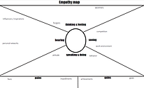 empathy map.png