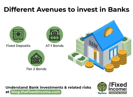 Bank investments and risks