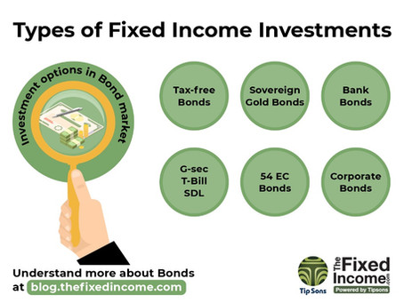 Types of fixed income instruments in the debt market!