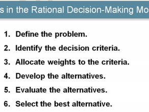 How Should Decisions Be Made? A.  The Rational Decision-Making Process - Motivation Theory