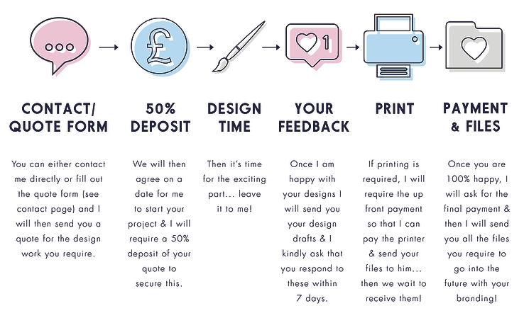 Sara Jeffery Design Process.jpg