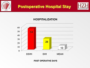 increased hospitalization.png