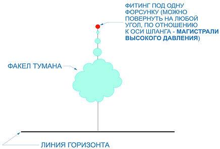 СХЕМА ПОД 1 ФОРСУНКИ.jpg