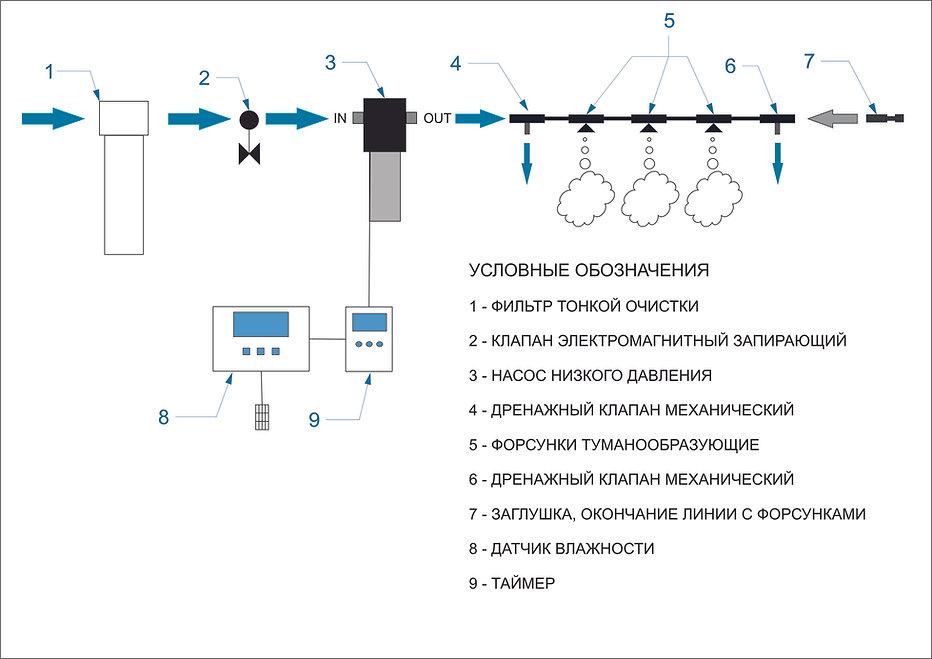 Схема сборки низ дав.jpg