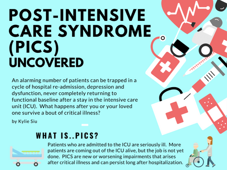 Post-Intensive Care Syndrome (PICS) - Uncovered