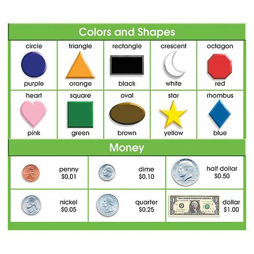 Adhesive Colors, Shapes, Money Desk Prompts
