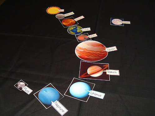 Solar System Game