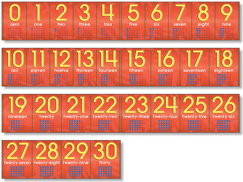 Numbers 0 to 30 Number Lines