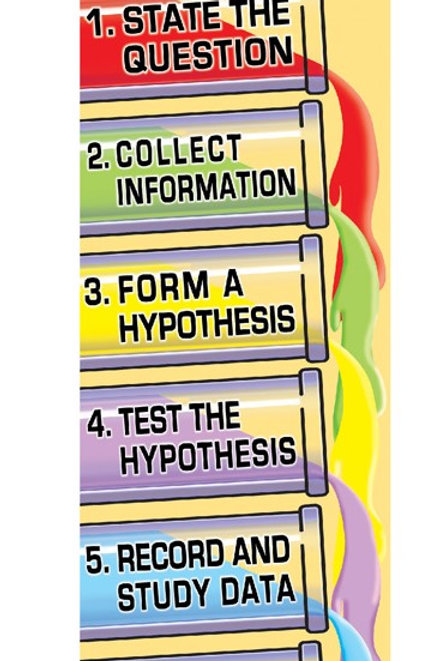 POSTER Scientific Method Colossal Poster