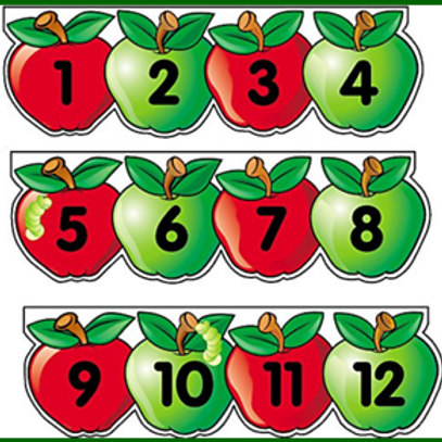 Apples Number Line