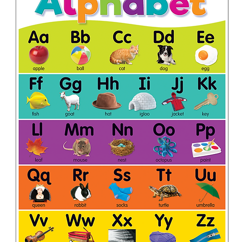 Colorful Alphabet Chart