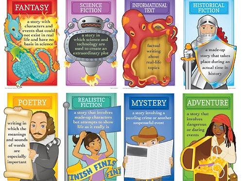Types of Literature Poster Set