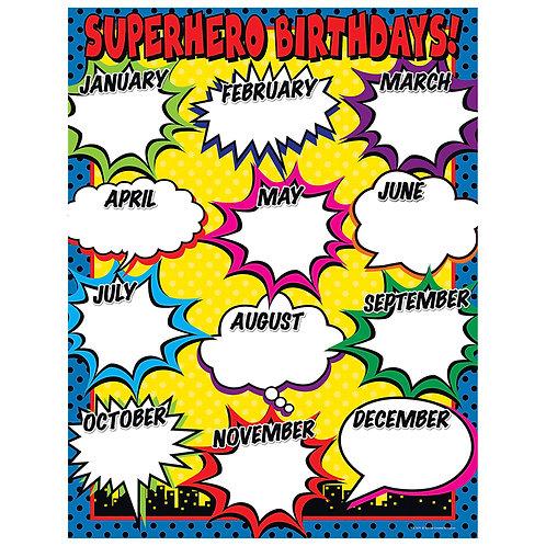 Super Hero Birthday Chart