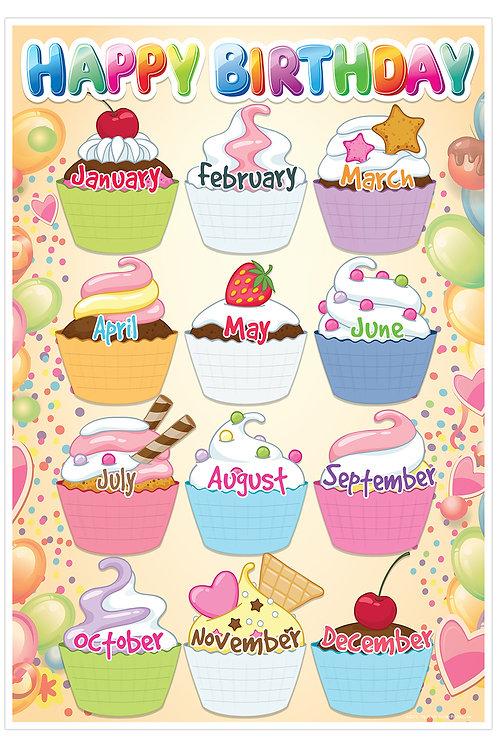 Happy Birthday Cupcakes Smart Chart