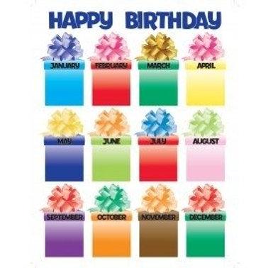 Birthday Gift Chart