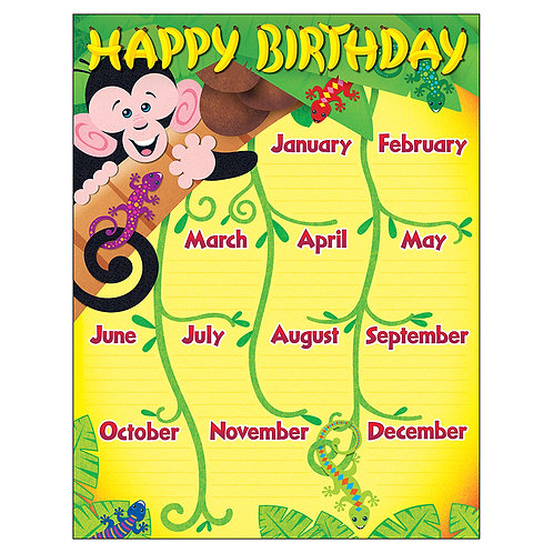 Monkeys Birthday Chart