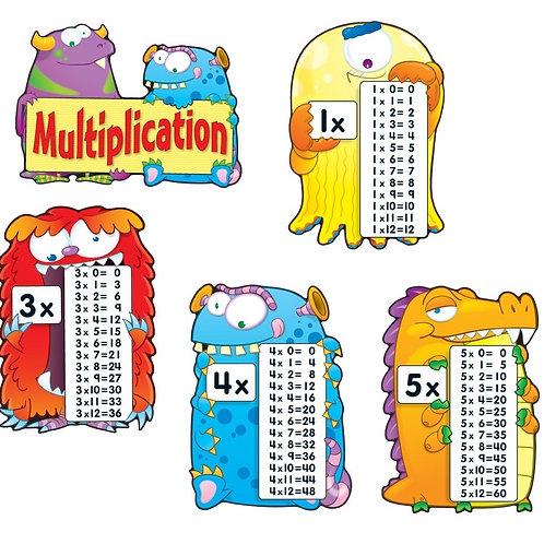 Multiplication Fact Monsters Bulletin Board Set