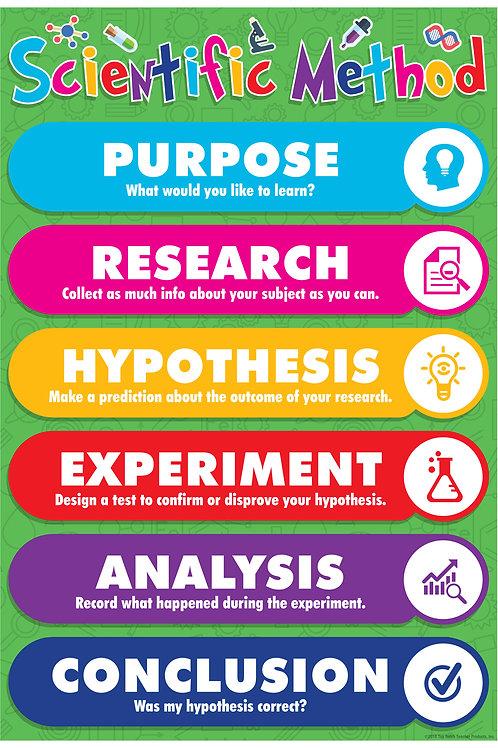 SCIENTIFIC METHOD SMART CHART