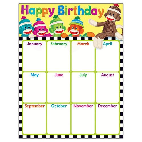Sock Monkeys Birthday Chart