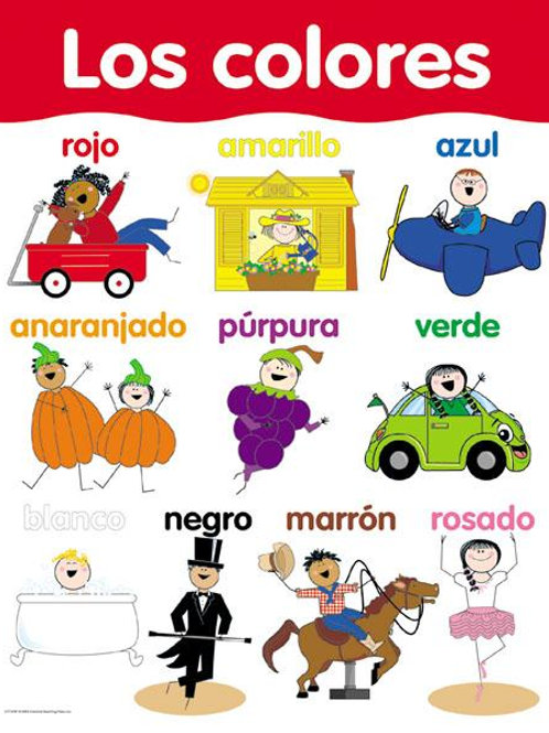 COLOR CHART SPANISH