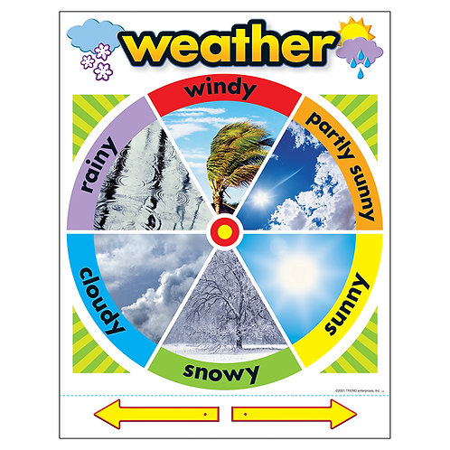 Weather Learning Chart