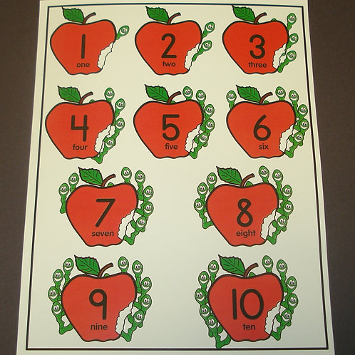 Counting Apples and Worms -Single Flashcard