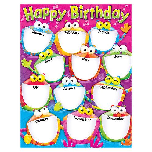 Frog-tastic Happy Birthday
